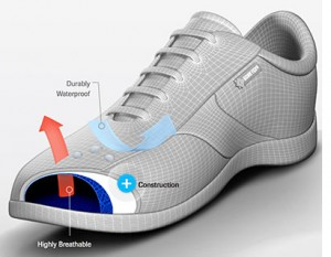مارک کفش